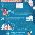 Как получить QR-код после вакцинации