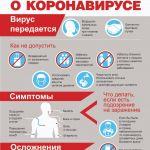 Что надо знать о коронавирусе?